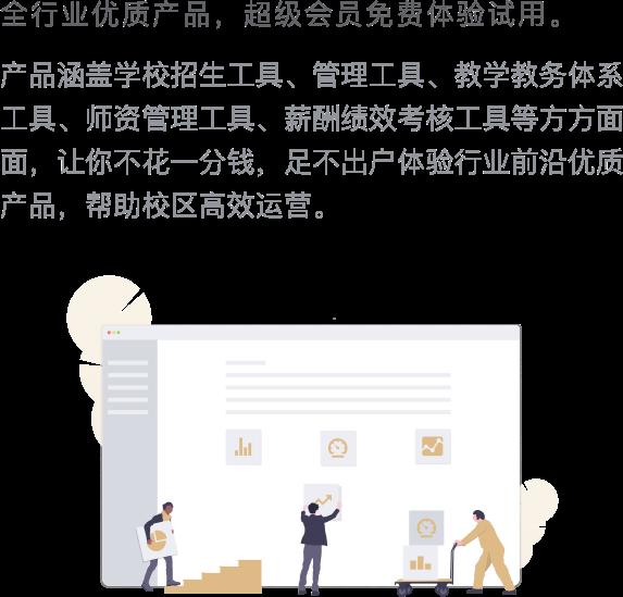 特权介绍_办学产品试用.png